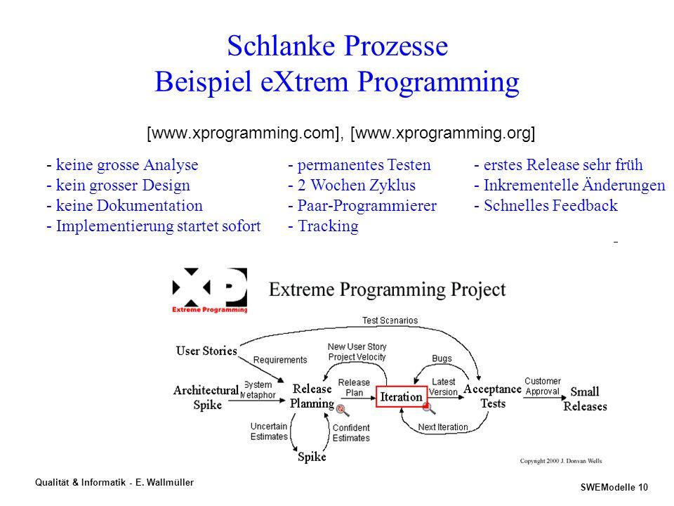 Schlanke Prozesse Beispiel eXtrem Programming [www. xprogramming